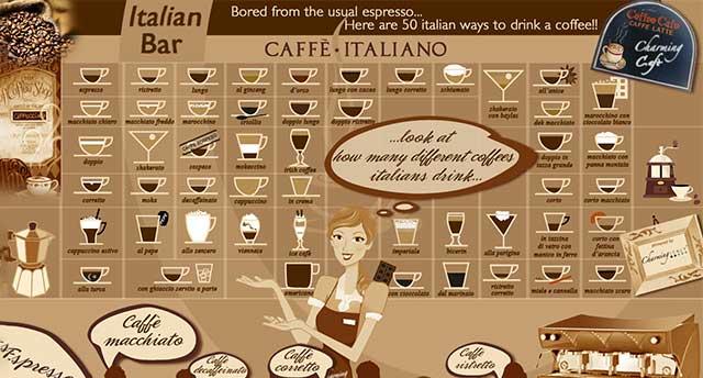 italian coffees